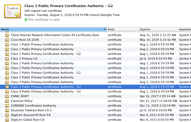 How ssl certificates use digital signatures your browser comes with a list of quite a few implicitly trusted root certificates one of these is the certificate in figure 3 yelopaper Choice Image