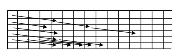 Automatic guitar tablature generator, part 2