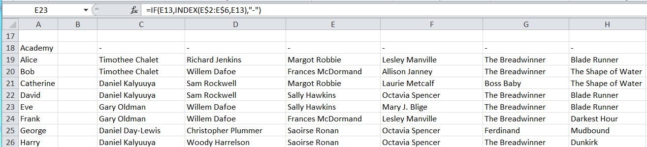 An Excel Spreadsheet for an Oscars Party